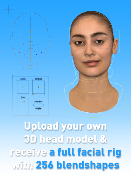 Facial rig with 236 blendshapes
